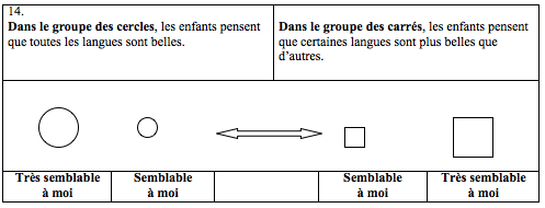 Figure 1 : Exemple d'item du questionnaire Source : Harter, 1999.