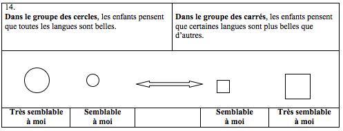 Figure 1: Exemple d'item du questionnaire Source: Harter, 1999.
